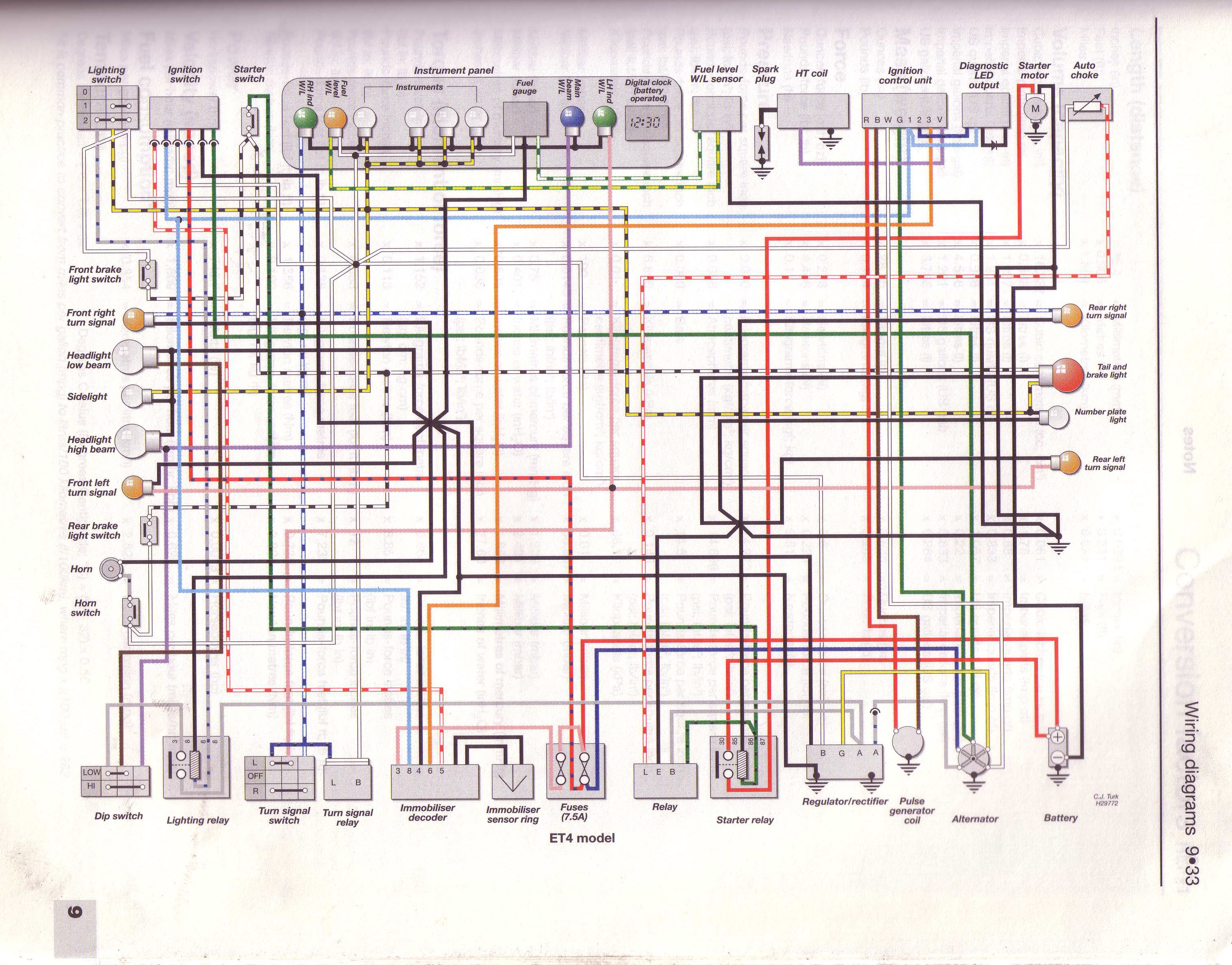 Wiring Diagram Vespa Px 150 Free For You Corsa 2001 Schematic Name Rh 20 1 Systembeimroulette De Red